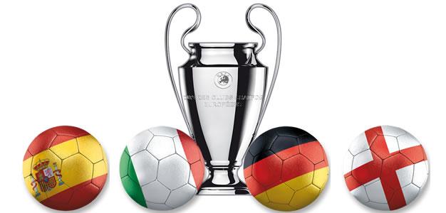 Wer gewinnt 2021 die Champions League?